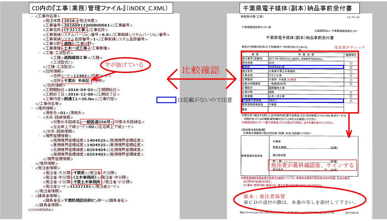 CD内の『工事(業務)管理ファイル』(INDEX_C.XML)と千葉県電子媒体(副本)納品事前受付書を比較確認
