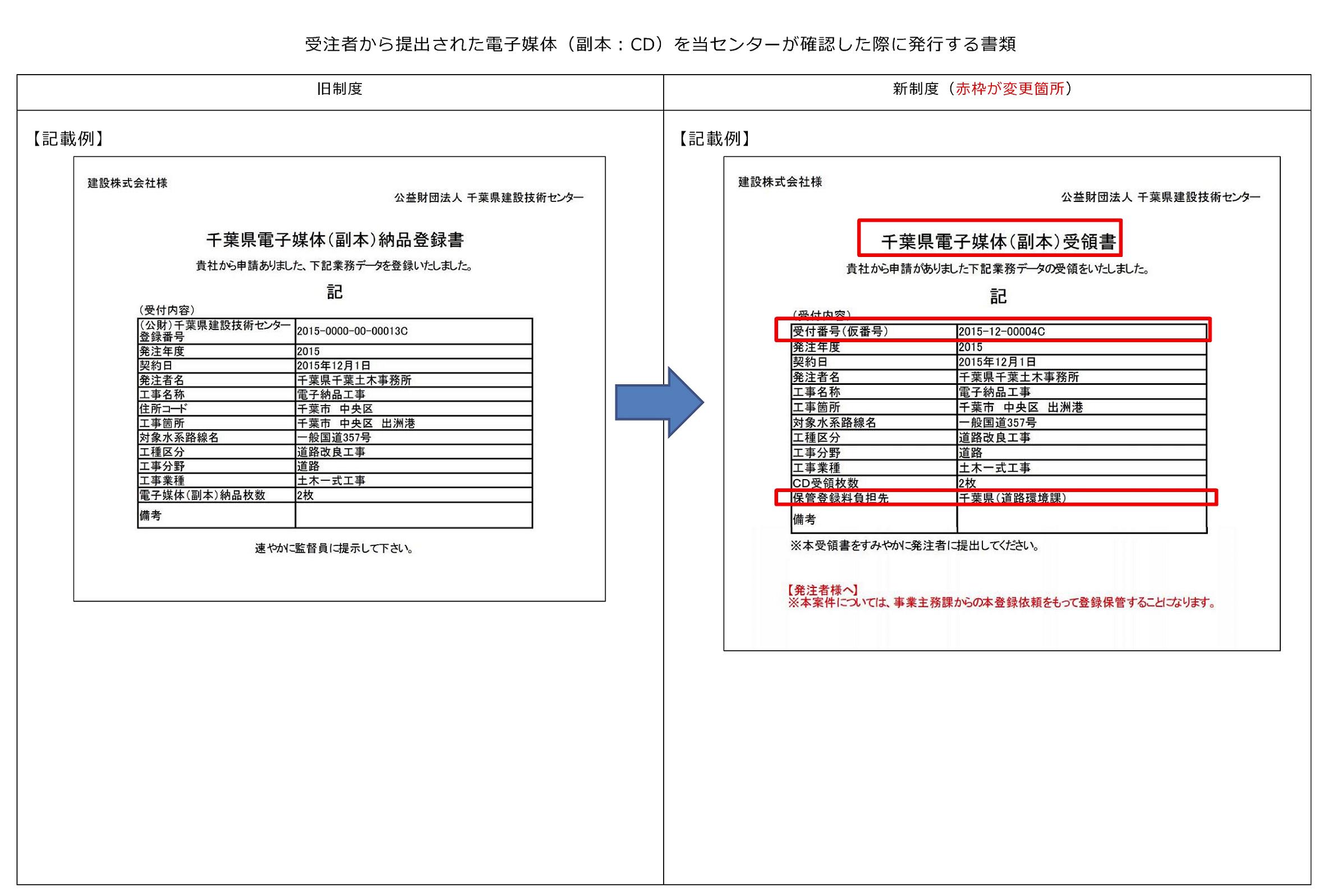 受注者から提出された電子媒体(副本:CD)を当センターが確認した際に発行する書類